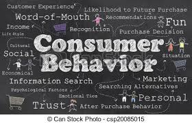 Purchasing behavior